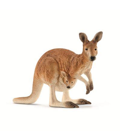 Figura-canguru